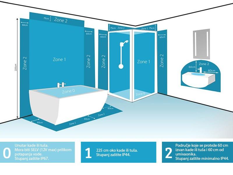 Glimmer led ogledalo rasvjeta oprema za namje taj for Bathroom zone 2 ip rating