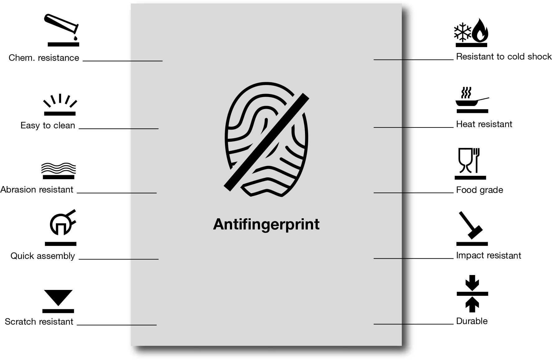 Aptico površina protiv otisaka prstiju - antifinger